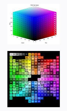 AOI對顏色比較集中的SMT元件缺陷有好的檢出率